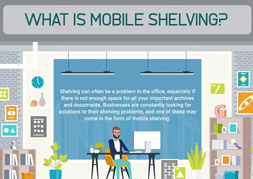 What is Mobile Shelving Infographic